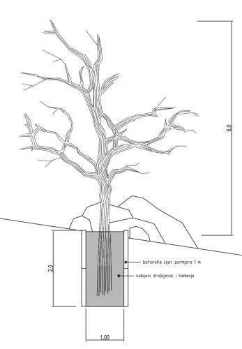 supovi drvo